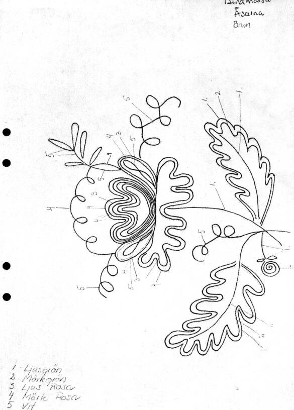 Åsarna sockendräkt bindmössa mönster