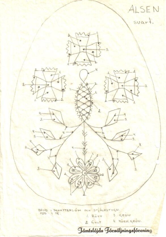 Alsendräkten mönster kjolväska.