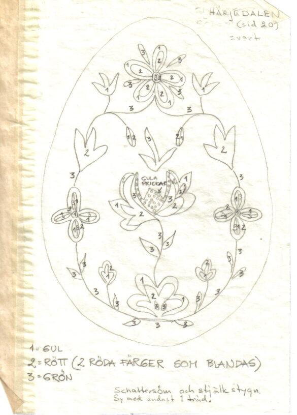 Härjedalen sockendräkt kjolväska mönster