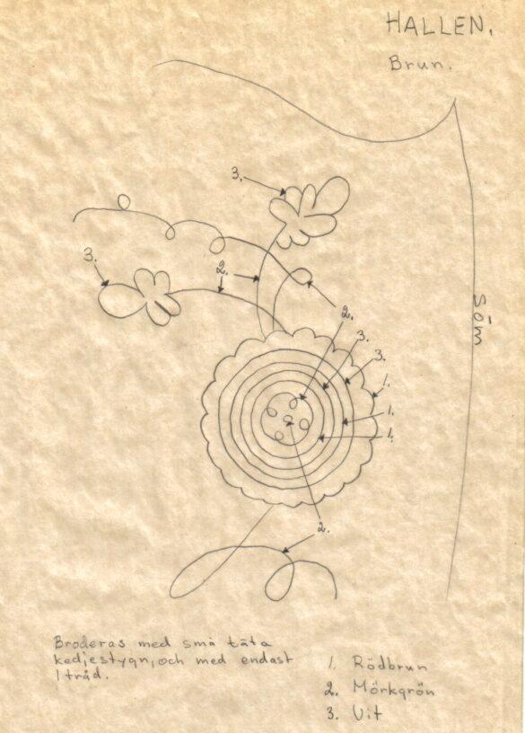 Hallens sockendräkt bindmössa mönster