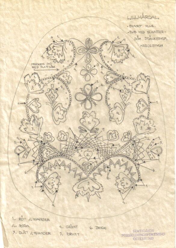 Lillhärdal sockendräkt kjolväska mönster