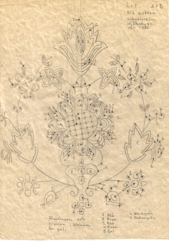 Lit sockendräkt kjolväska mönster