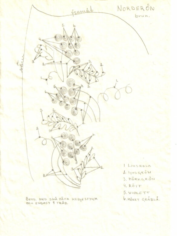 Norderöns sockendräkt bindmössa mönster