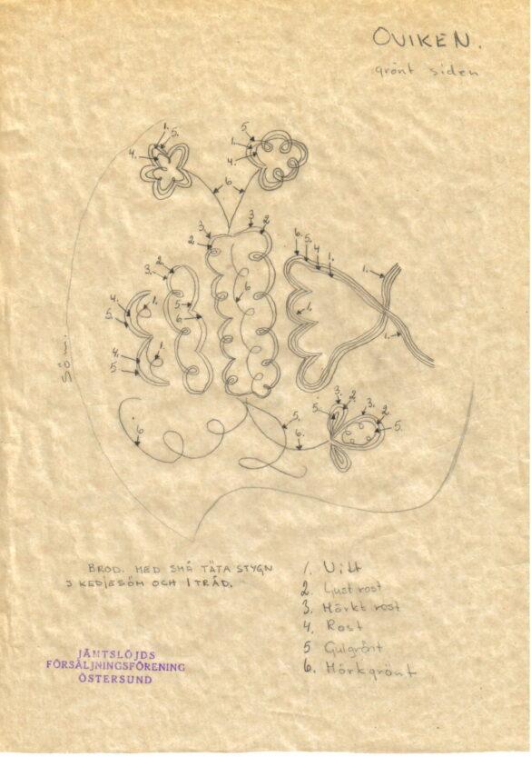 Oviken sockendräkt bindmössa mönster
