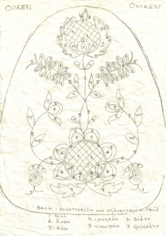 Oviken sockendräkt kjolväska mönster