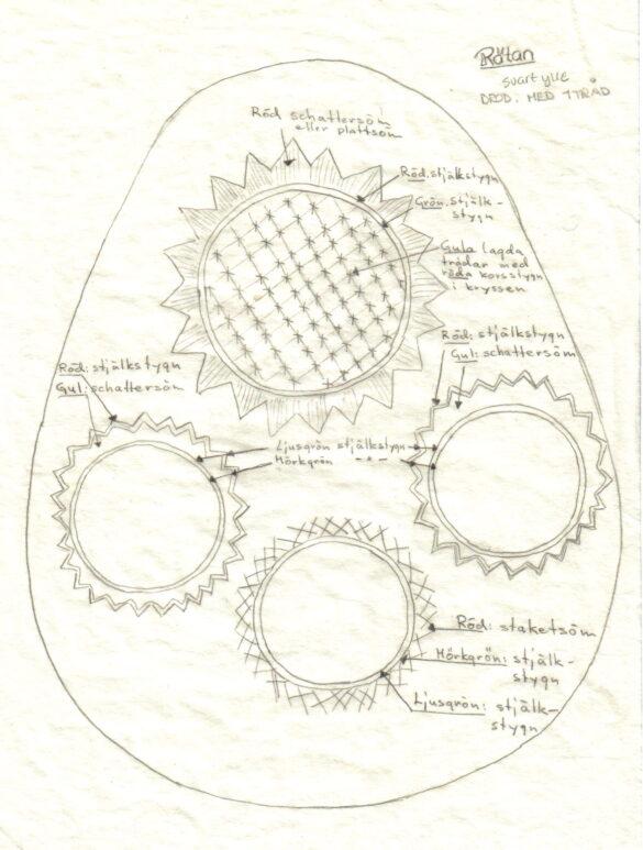 Rätan sockendräkt kjolväska mönster