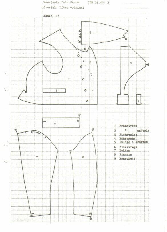 Sunne sockendräkt mansdräkt tröja mönster