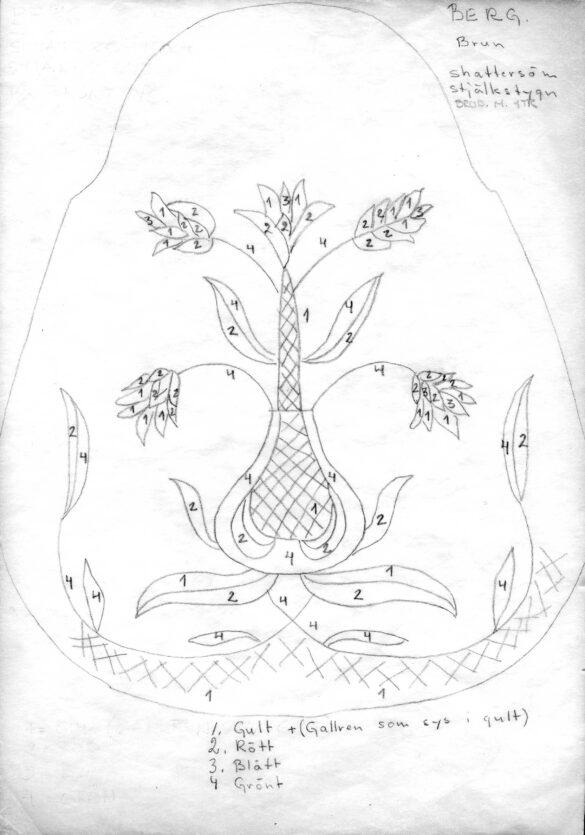 Bergs sockendräkt mönster kjolväska.