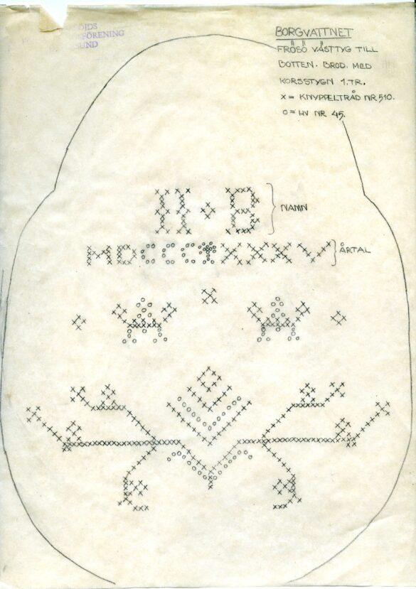 Borgvattnet sockendräkt kjolväska mönster.