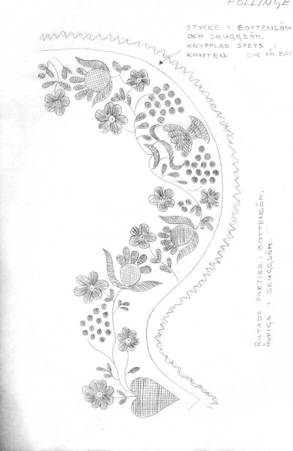 föllinge sockendräkt stycke mönster