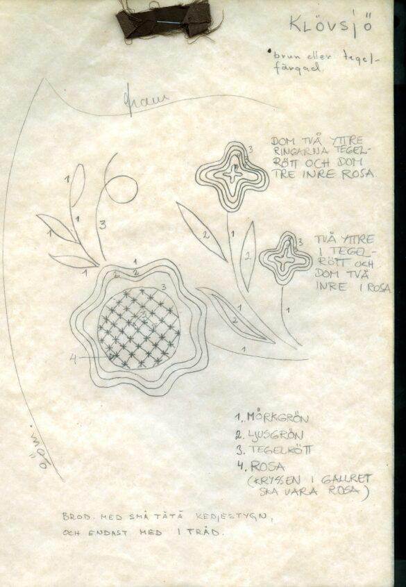 Klövsjö sockendräkt bindmössa mönster