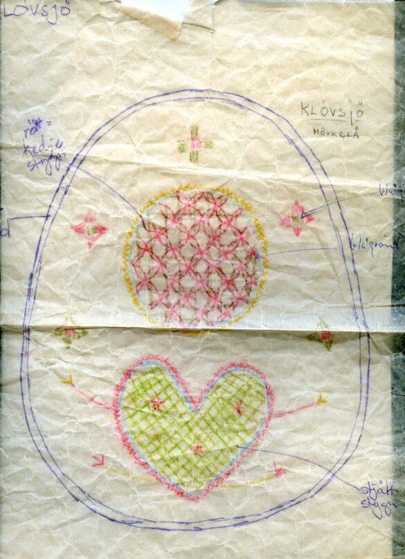 Klövsjö sockendräkt kjolväska mönster