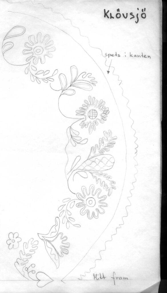 Klövsjö sockendräkt stycke mönster