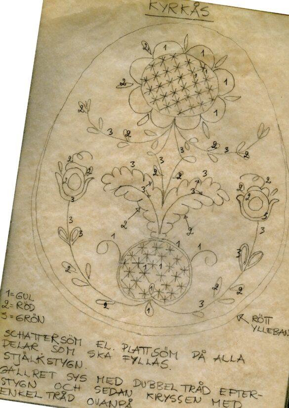Kyrkås sockendräkt kjolväska mönster