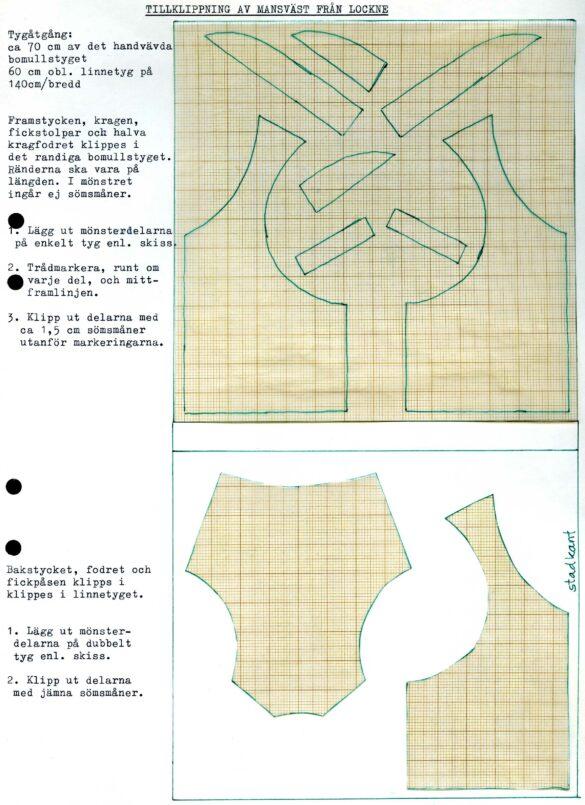Lockne sockendräkt mönster