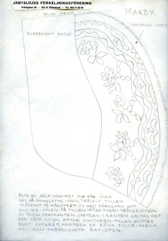 Marby sockendräkt stycke mönster