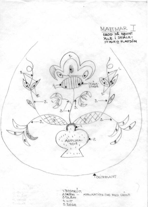 Mattmar sockendräkt kjolväska mönster