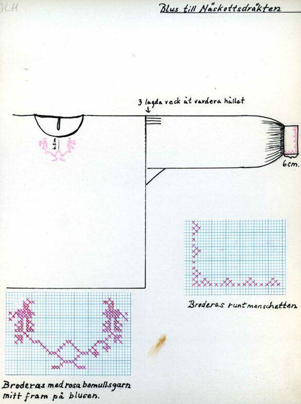 Näskott sockendräkt överdel mönster