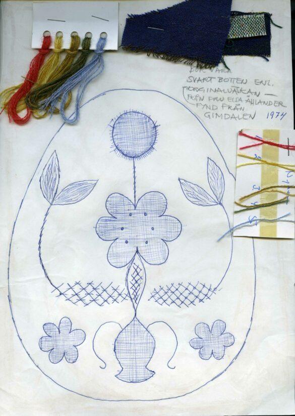 Nyhem sockendräkt kjolväska mönster