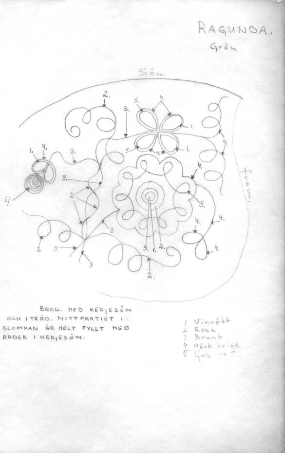 Ragunda sockendräkt bindmössa mönster